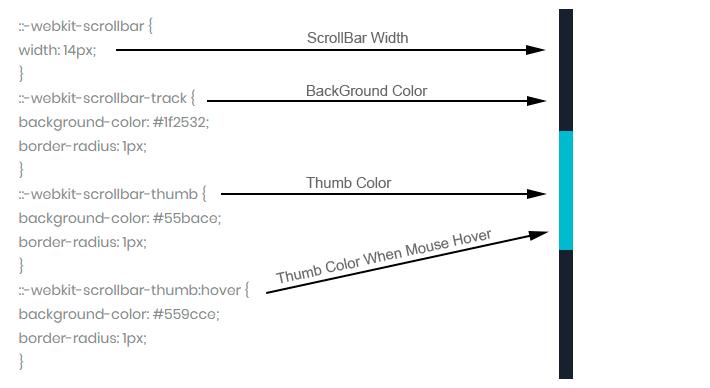 Make A Custom ScrollBar In WordPress CSS Step 4
